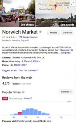 norwich-market