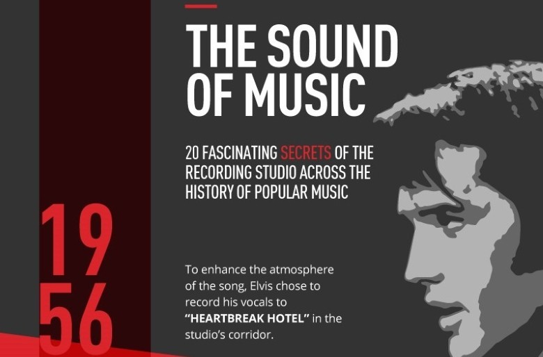 The Sound of Music: happy accidents and perfect sounds (infographic)