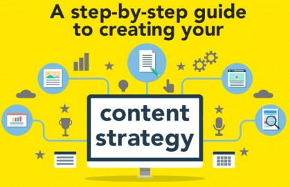 A step-by-step guide to creating a successful content strategy