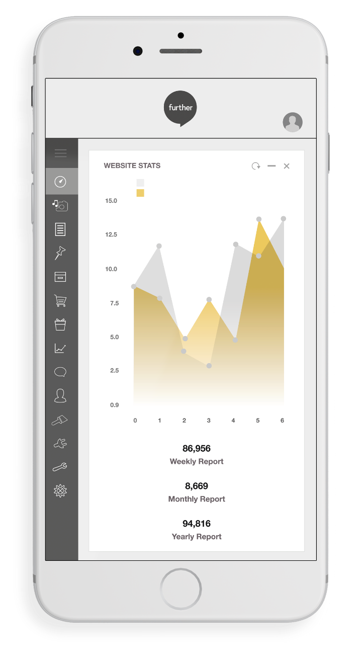 Visualisation of insight statistics shown on a mobile phone screen.